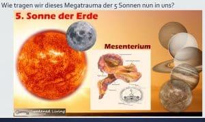 Wie tragen wir Megatrauma in uns - Sonne Mesenterium